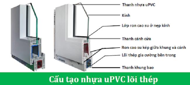 Bảng báo giá cửa nhựa lõi thép chính hãng - GIÁ RẺ tại HN và HCM
